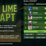 SA Lime